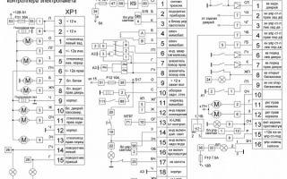 Как отключить иммобилайзер на ладе приора самостоятельно: инструкция
