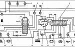 Панель приборов ваз 2112 — описание ламп и индикаторов