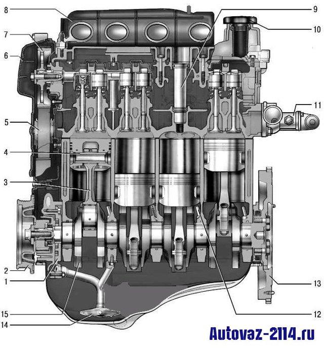 Троит двигатель ВАЗ 2115 инжектор 8 клапанов: причины, что делать?