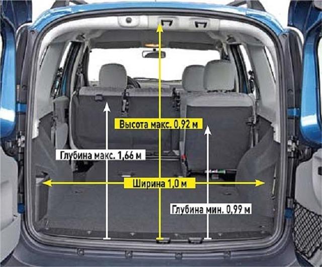Размеры багажника Лады Ларгус: технические характеристики