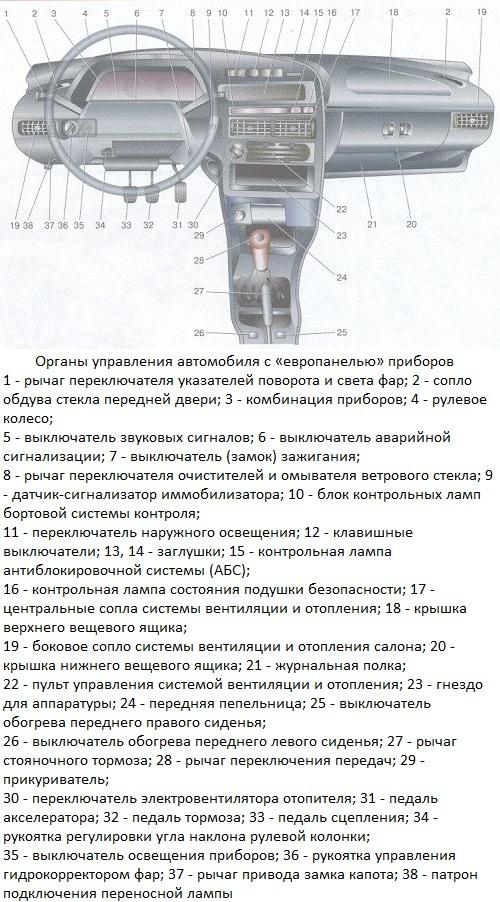 Как снять панель приборов на ВАЗ-2109 пошагово?