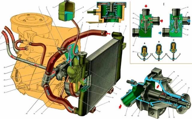 Ремонт и техническое обслуживание ВАЗ-21214 (Нива): эксплуатация