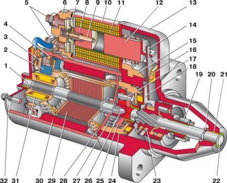 Как снять стартер на ВАЗ-2110: инструкция пошаговая