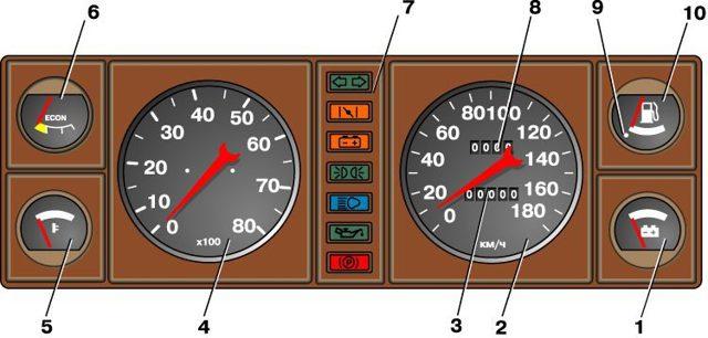 Размеры ВАЗ-2107 инжектор и карбюратор: технические характеристики