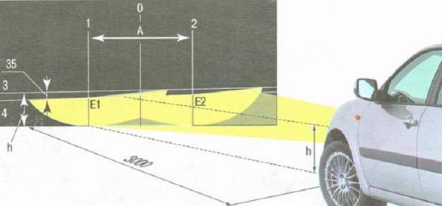 Регулировка фар Лада Гранта своими руками: видеоинструкция
