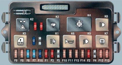 Блок предохранителей ВАЗ 21099 карбюратор: схема, расположение, ремонт