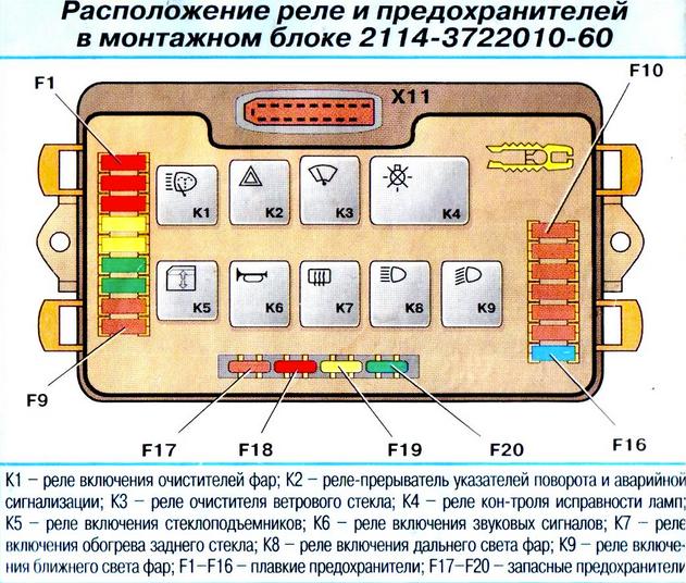 Не работает панель приборов ВАЗ 2115: почему не горит и что делать?