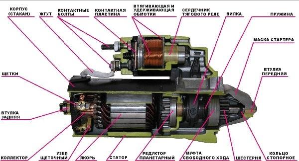 ВАЗ-2114 не заводится, стартер крутит: причины, ремонт