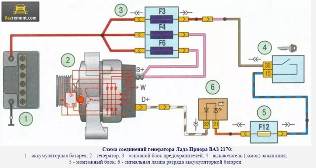 Регулятор напряжения Лада Приора с кондиционером и без: замена, монтаж