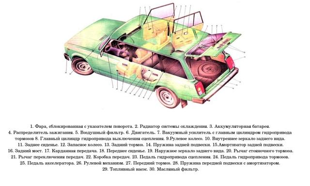 Тюнинг ВАЗ-2104 своими руками в домашних условиях: фото и видео