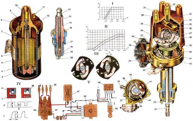 Электросхема Нива 2121 (инжектор, карбюратор): описание