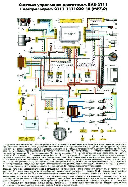 Электросхема ВАЗ-2111 инжектор на 8 и 16 клапанов: фото и видео