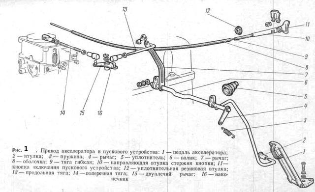 Как отрегулировать карбюратор на ВАЗ-2106: видеоинструкция