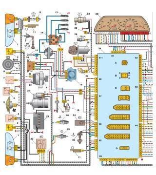 Электропроводка ВАЗ-2115: схема