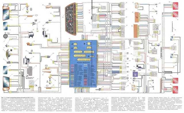 Монтажный блок ВАЗ 2115: описание, схема электрооборудования