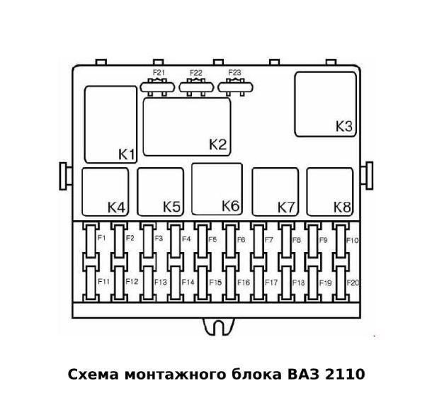 Где находится реле стартера ВАЗ-2112: схема и фото