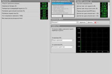 Самодиагностика ВАЗ 2114: коды ошибок бортового компьютера