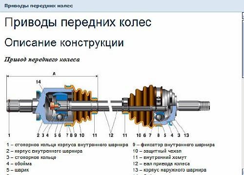 Диагностика ВАЗ-2110 своими руками: инструкция пошаговая