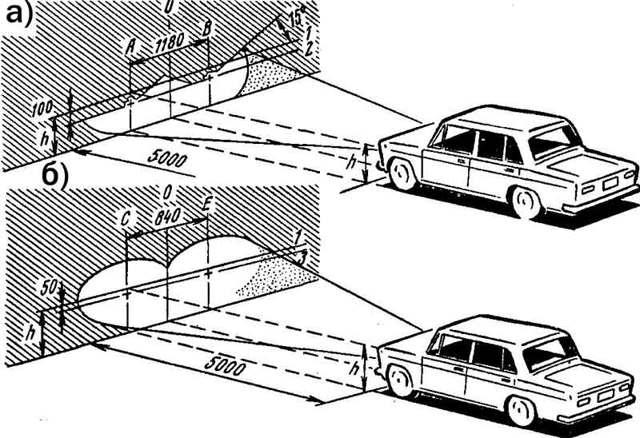 Регулировка фар ВАЗ-2106 своими руками: схема