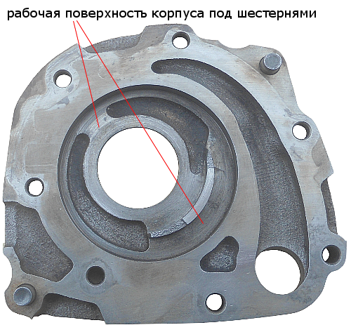Замена масляного насоса ВАЗ-2109 (инжектор, карбюратор): инструкция