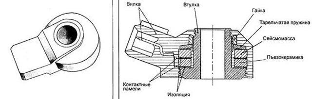 Где находится датчик детонации Нива Шевроле, его установка и неисправности