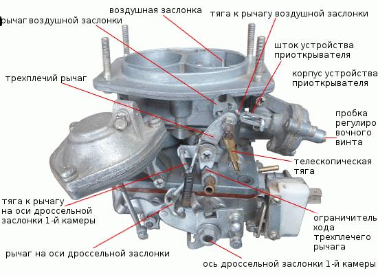 Ремонт карбюратора ВАЗ-2105 и его регулировка своими руками