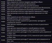 Коды ошибок Лада Приора 8 и 16 клапанов с кондиционером и без: расшифровка