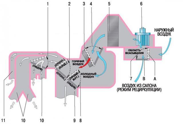 Где находится блок предохранителей на Ладе Приора: схема