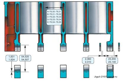 Мощность двигателя ВАЗ-2107 (инжектор, карбюратор): сколько лошадиных сил, параметры?
