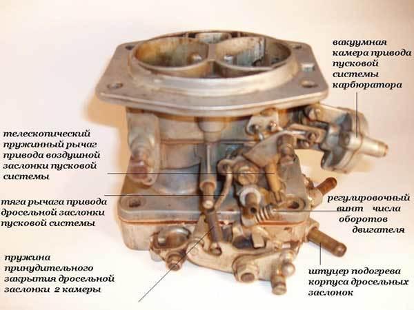 Настройка карбюратора ВАЗ-2106 своими руками: пошаговая видеоинструкция