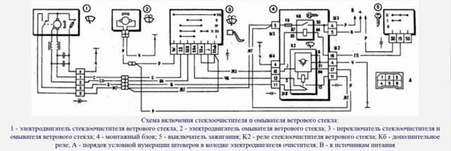 Не работают дворники ВАЗ-2110: причины, что делать?