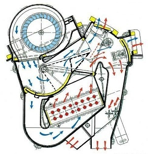 Не работает вентилятор печки ВАЗ-2109: причины, как проверить, ремонт