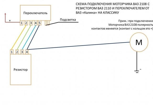 Доработка печки ВАЗ 2107 своими руками