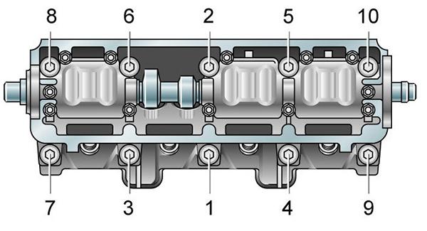 Регулировка клапанов ВАЗ-2101 своими руками: видеоинструкция