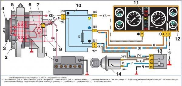 Какое напряжение должен выдавать генератор ВАЗ-2110?