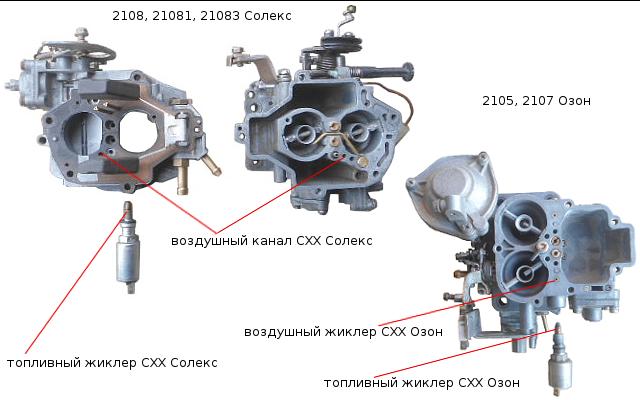 Основные причины того, что на ВАЗ 2107 (карбюратор, инжектор) большой расход топлива