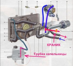 Завоздушивание системы охлаждения Лады Калина: причины, доработка