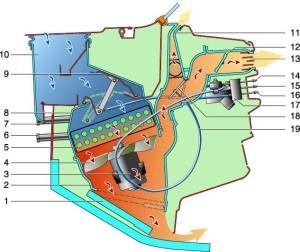 Кран печки ВАЗ 2115: где находится и как его поменять?