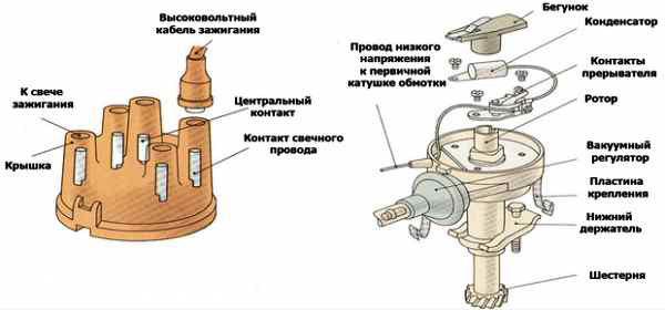 Стреляет в карбюратор ВАЗ-2106 карбюратор: причины, ремонт