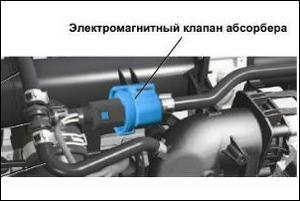 Адсорбер ВАЗ-2114 – что это такое и для чего он нужен?