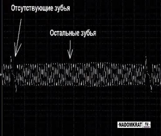 Признаки неисправности датчика коленвала ВАЗ-2114