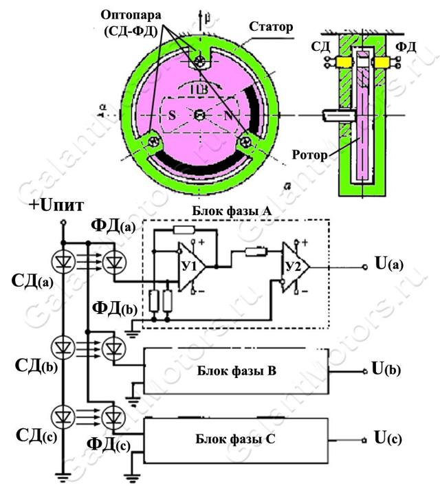 Коды ошибок Лады Калина 8 и 16 клапанов: описание