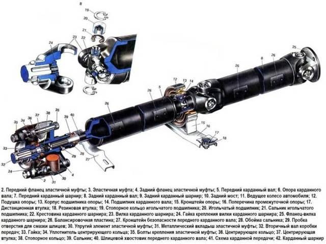 Замена подвесного подшипника на ВАЗ 2107: видео инструкция