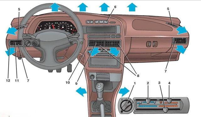 Замена моторчика печки ВАЗ 2115: видеоинструкция
