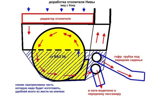Установка печки ВАЗ 2108 на Ниву: схема, видеоинструкция