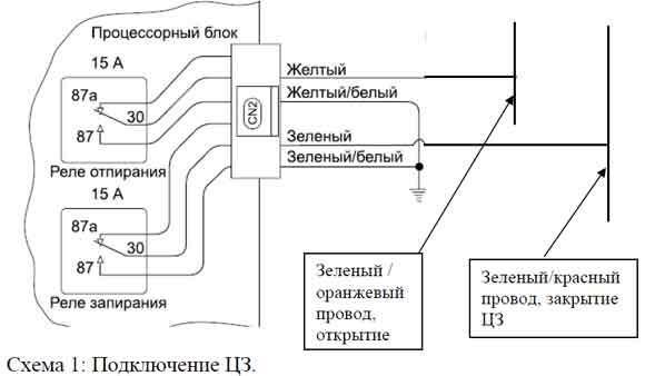Пошаговая установка сигнализации ВАЗ-2109 своими руками: видеоинструкция