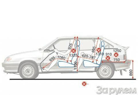 Объем багажника ВАЗ-2114: размеры и точные параметры