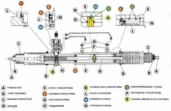 Как подтянуть рулевую рейку на ВАЗ-2114 своими руками: инструкция