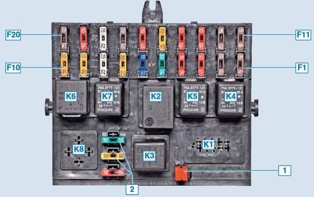 Где находится реле стартера Нивы Шевроле: схема, описание