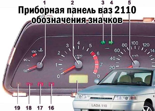Приборная панель ВАЗ 2111: описание, обозначения, инструкция